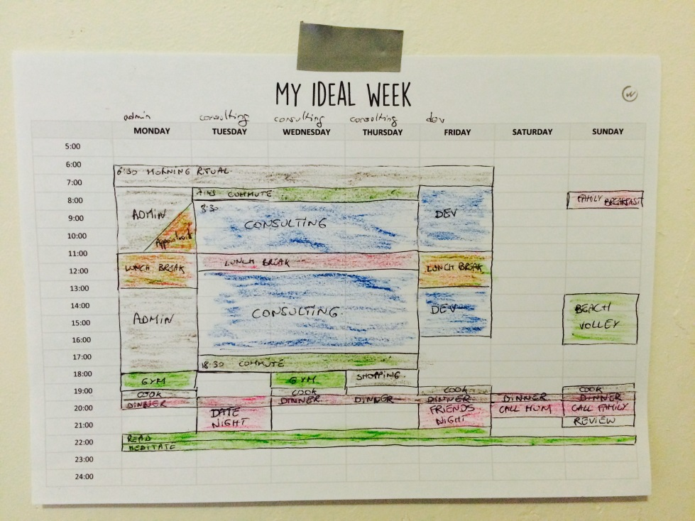 Screenshot of my own ideal week
