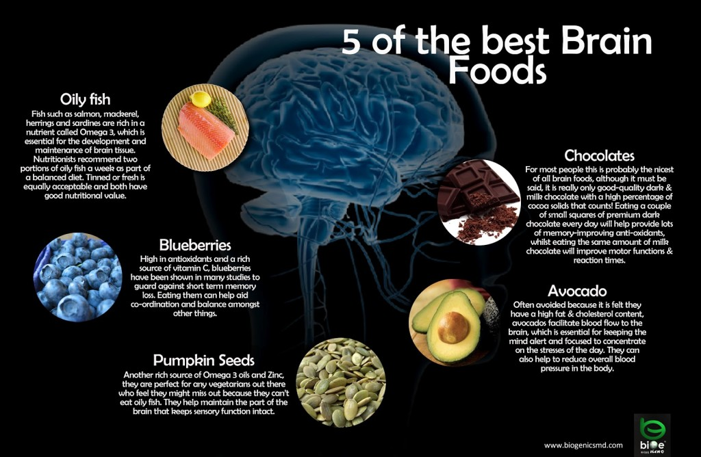 Foods To Eat To Improve Mental Health