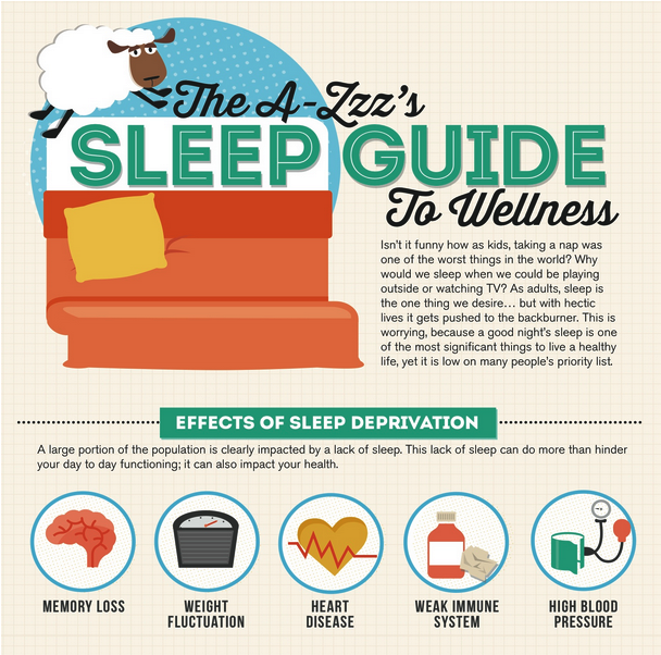 Live Love Spa Sleep Infographic